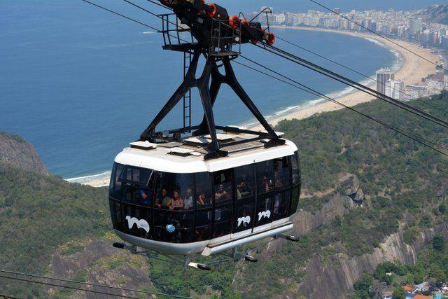 Imperdibles Que visitar en Rio de Janeiro
