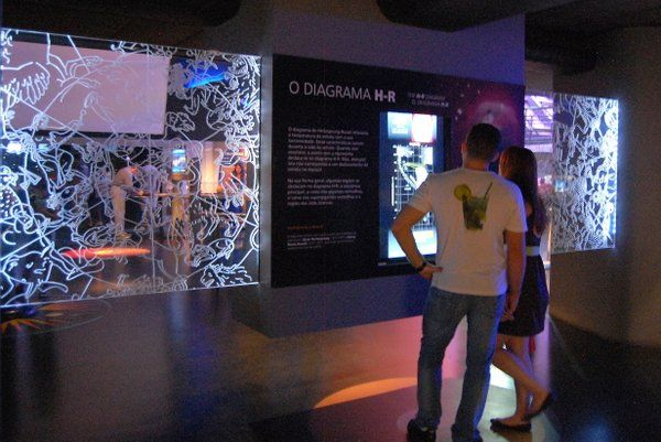 Panel didáctico del Museo del Universo planetario da Gavea Rio de Janeiro